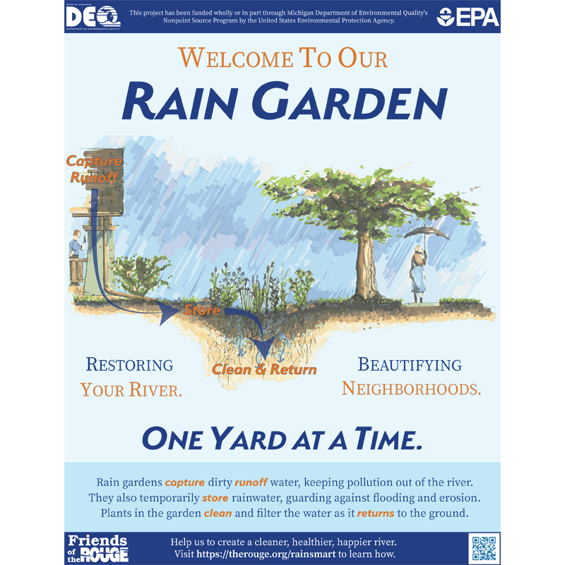 RainSmart Rain Garden Sign